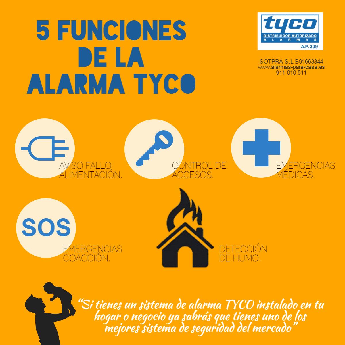 funciones que no conoces de la alarma TYCO