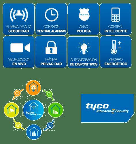 seguridad inteligente aplicacion tyco interactive