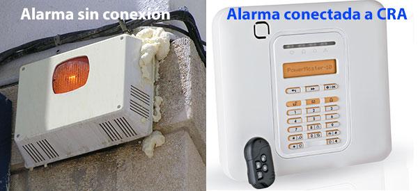Problemas de las alarmas sin conexión a Central Receptora de Alarmas